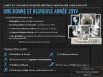 L'Institut vous présente ses meilleurs voeux pour l'année 2019